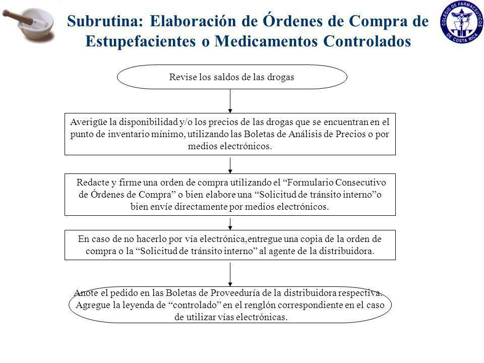 Subrutina: Elaboración de Órdenes de Compra de Estupefacientes o Medicamentos Controlados Revise los saldos de las drogas Averigüe la disponibilidad y