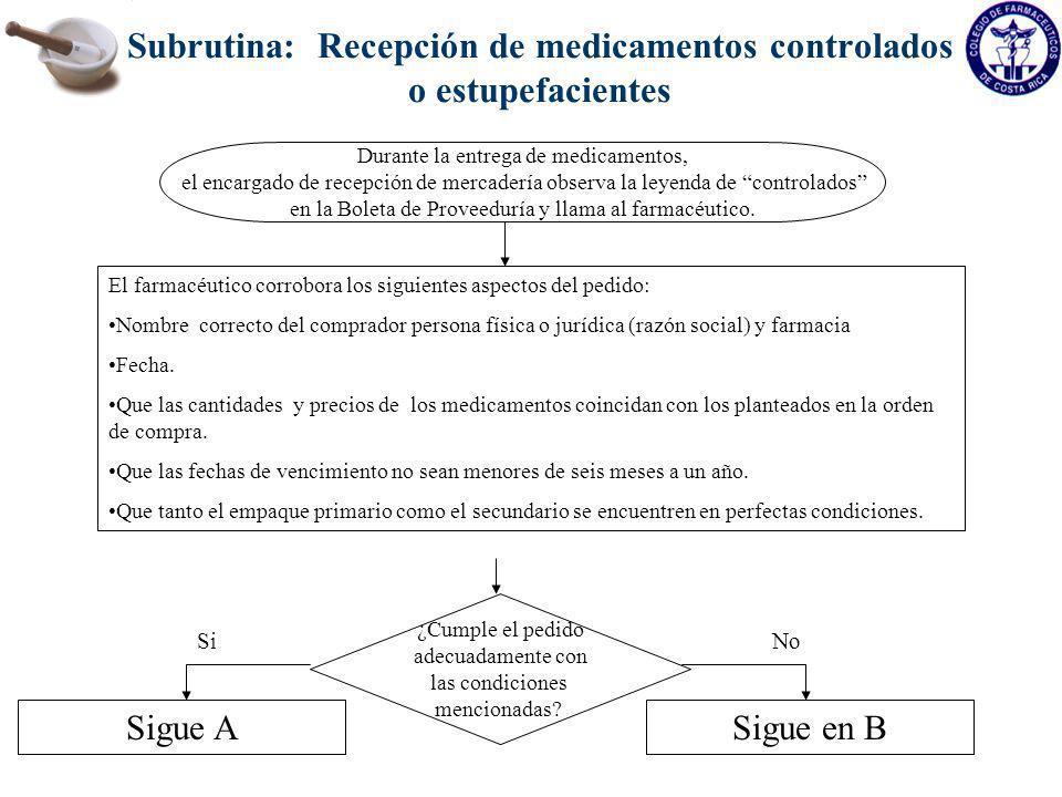 Subrutina: Recepción de medicamentos controlados o estupefacientes Durante la entrega de medicamentos, el encargado de recepción de mercadería observa