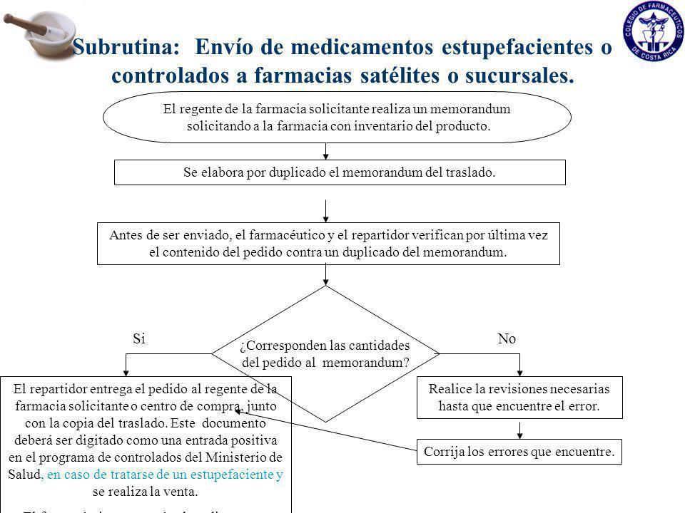 Subrutina: Envío de medicamentos estupefacientes o controlados a farmacias satélites o sucursales. El regente de la farmacia solicitante realiza un me