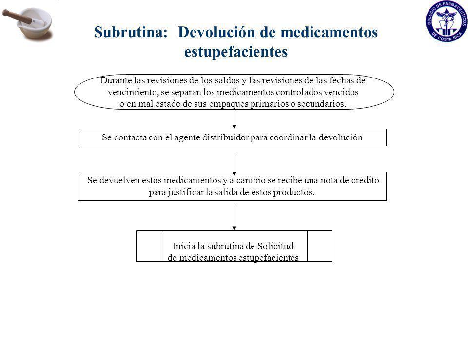 Subrutina: Devolución de medicamentos estupefacientes Durante las revisiones de los saldos y las revisiones de las fechas de vencimiento, se separan l
