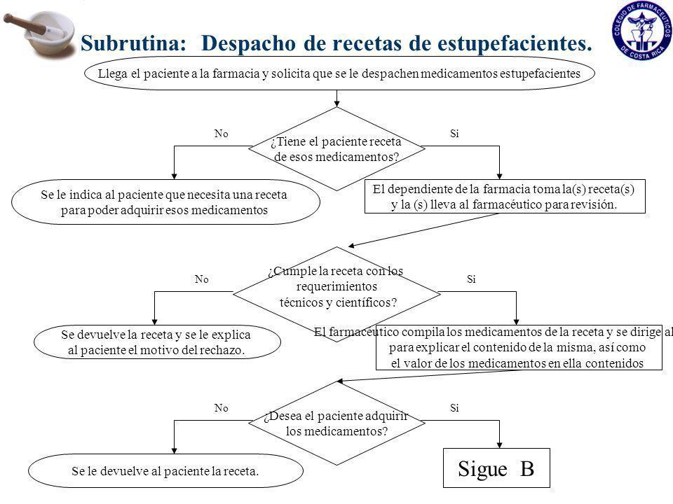 Subrutina: Despacho de recetas de estupefacientes o controlados ¿Desea el paciente adquirir sólo una parte de la receta.