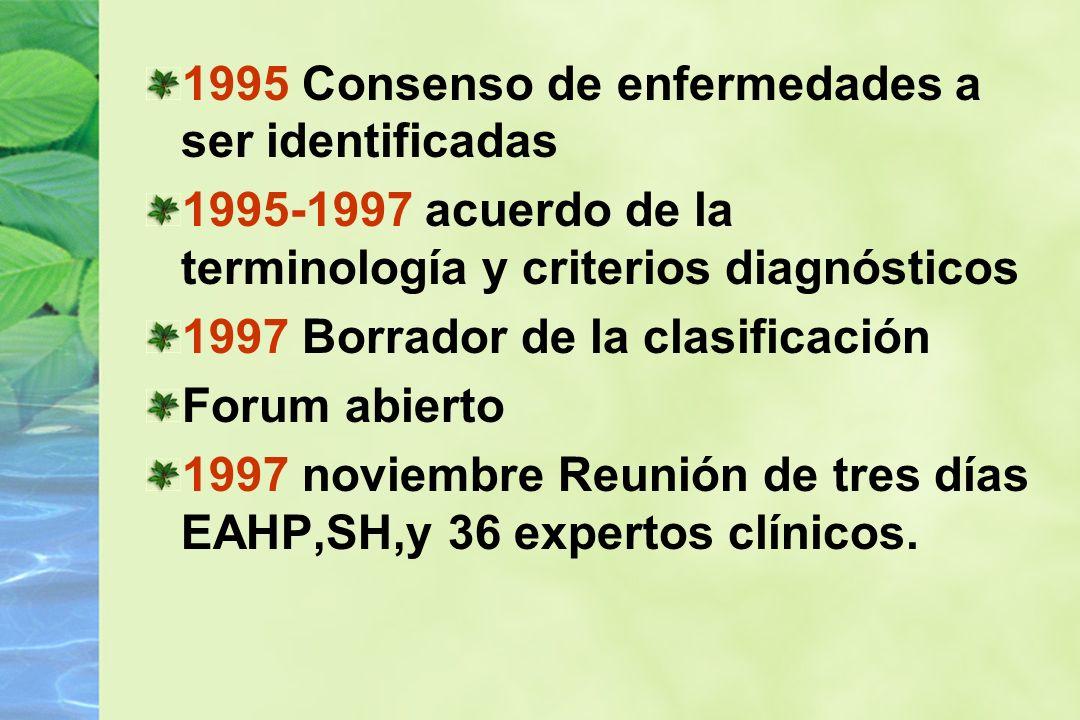 1995 Consenso de enfermedades a ser identificadas 1995-1997 acuerdo de la terminología y criterios diagnósticos 1997 Borrador de la clasificación Foru