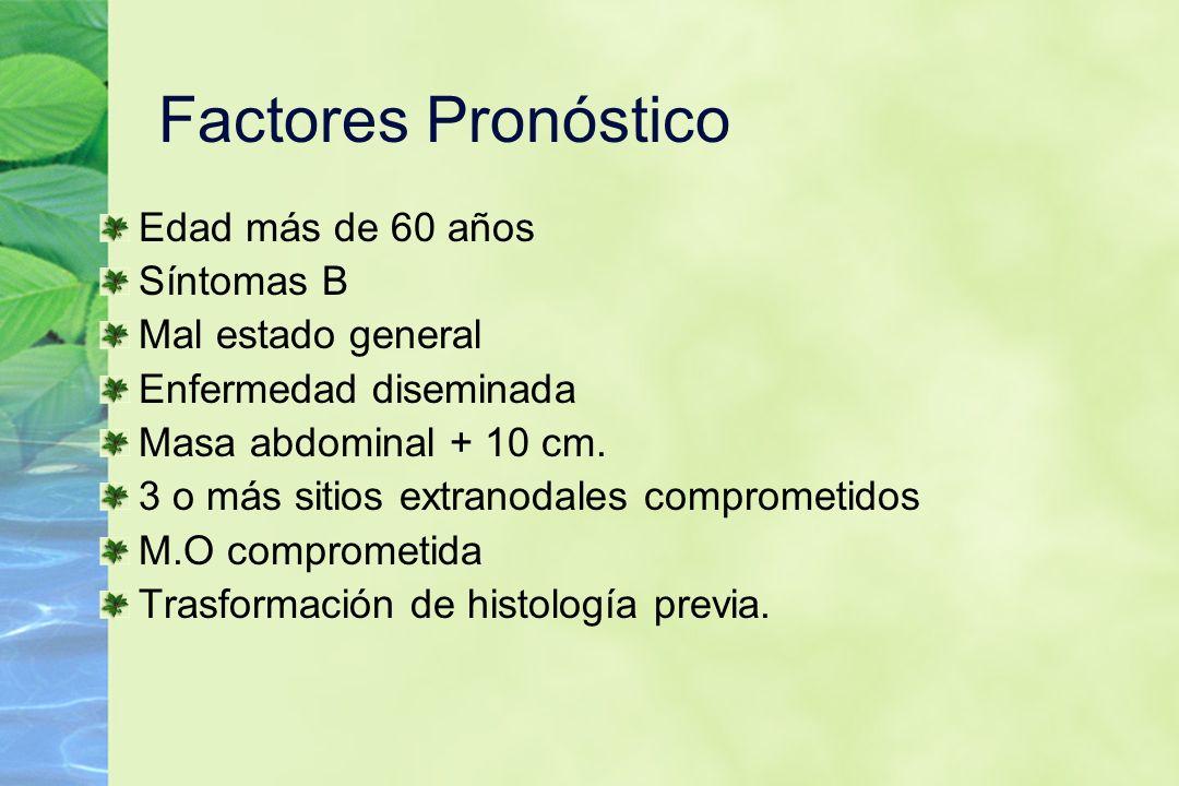 Factores Pronóstico Edad más de 60 años Síntomas B Mal estado general Enfermedad diseminada Masa abdominal + 10 cm. 3 o más sitios extranodales compro
