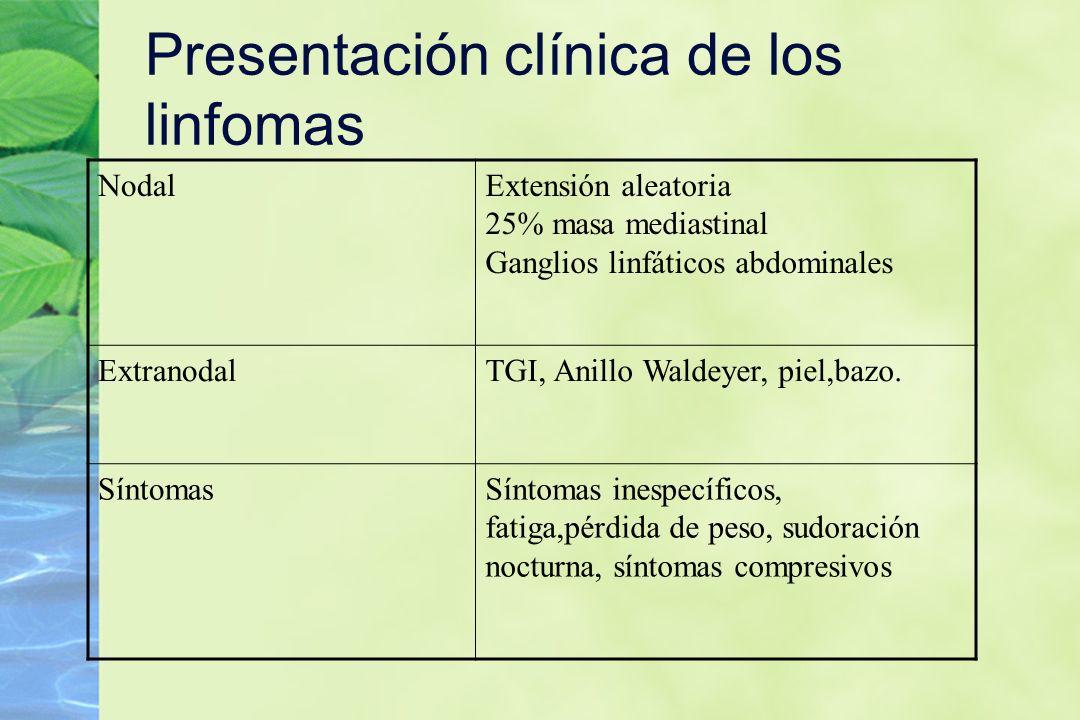 Presentación clínica de los linfomas NodalExtensión aleatoria 25% masa mediastinal Ganglios linfáticos abdominales ExtranodalTGI, Anillo Waldeyer, pie