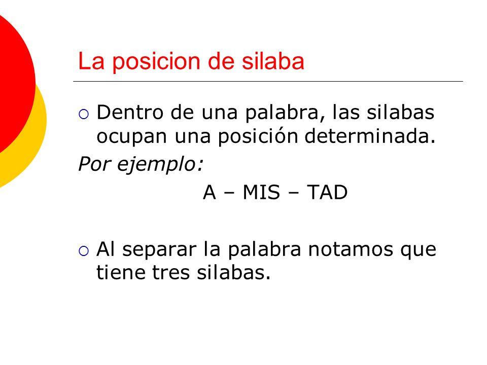 La posicion de silaba Dentro de una palabra, las silabas ocupan una posición determinada. Por ejemplo: A – MIS – TAD Al separar la palabra notamos que