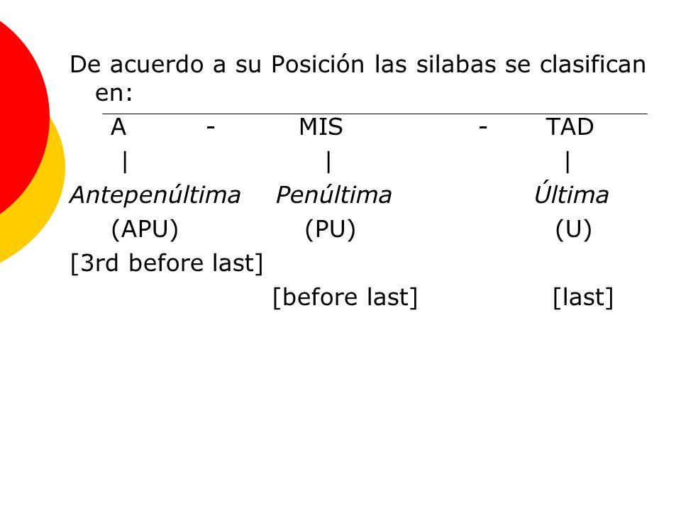 De acuerdo a su Posición las silabas se clasifican en: A - MIS-TAD | | | Antepenúltima Penúltima Última (APU) (PU) (U) [3rd before last] [before last]