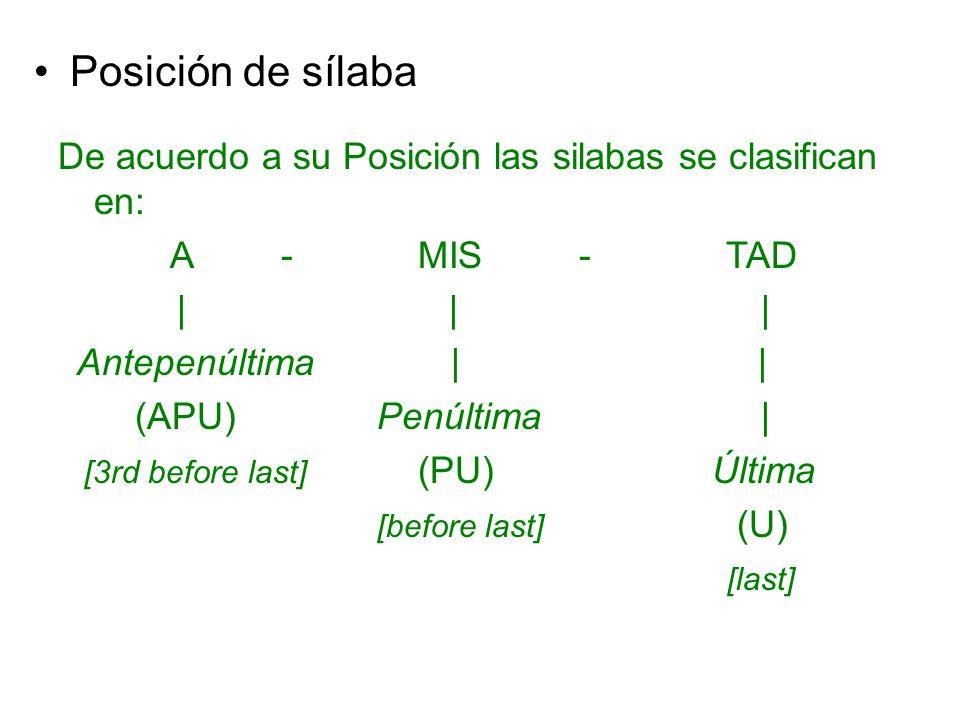 Posición de sílaba De acuerdo a su Posición las silabas se clasifican en: A - MIS - TAD       Antepenúltima     (APU) Penúltima   [3rd before last] (P