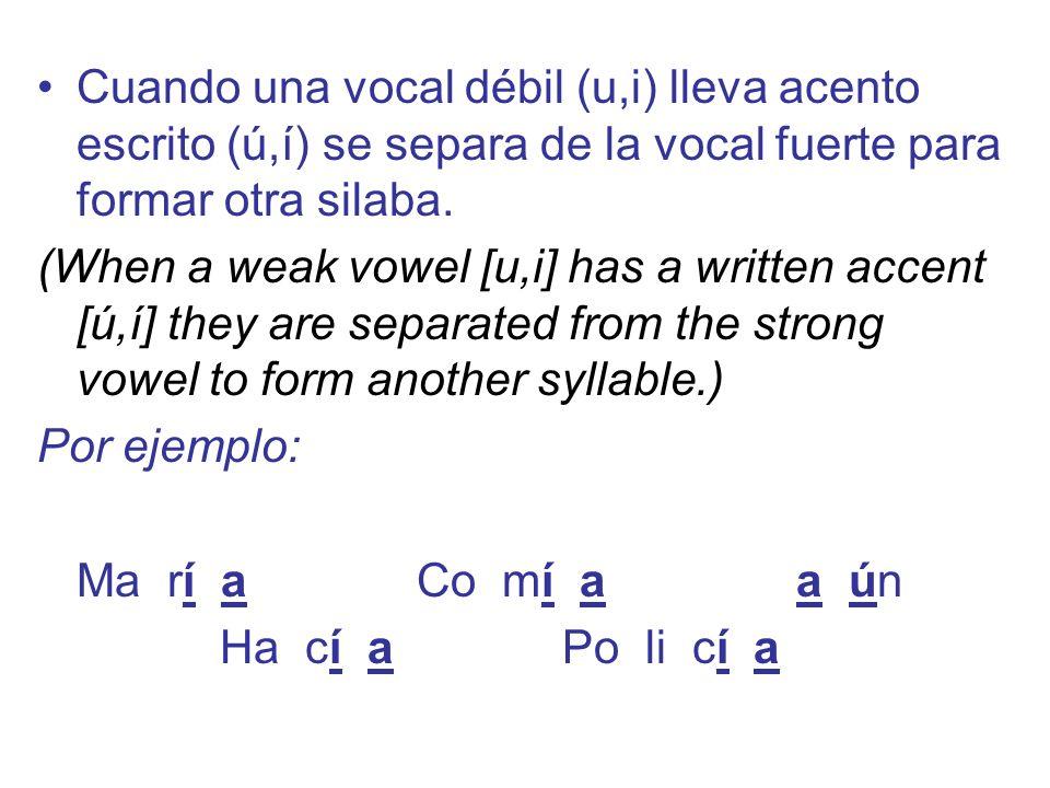 Cuando una vocal débil (u,i) lleva acento escrito (ú,í) se separa de la vocal fuerte para formar otra silaba. (When a weak vowel [u,i] has a written a