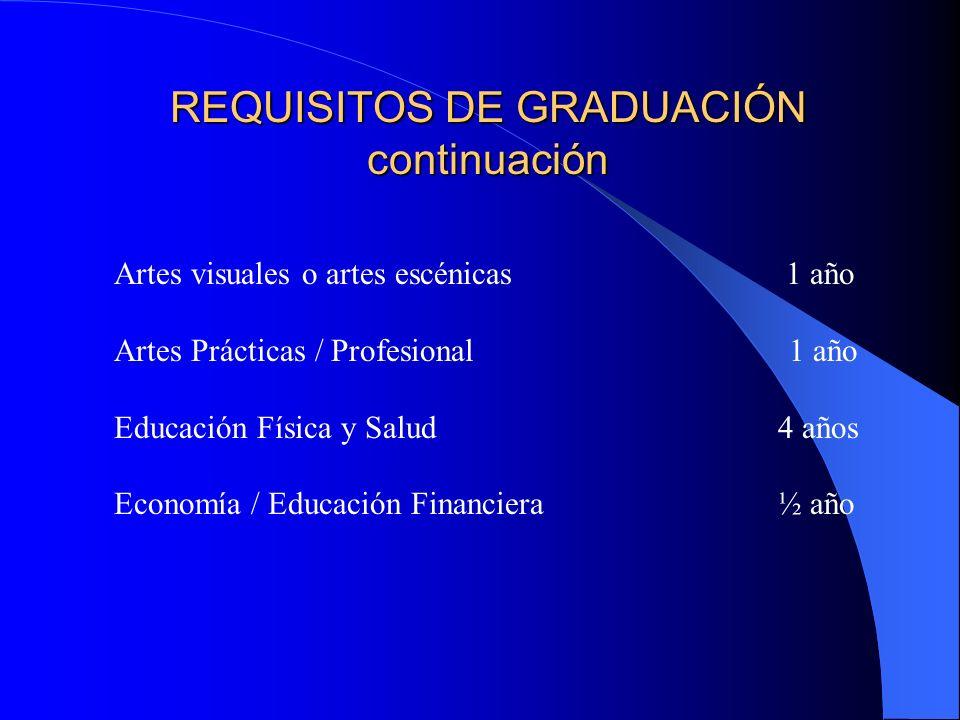 REQUISITOS DE GRADUACIÓN Inglés 4 años Matemática incluyendo Álgebra 1 y Geometría y un tercer año de matemáticas 3 años Ciencia incluyendo: Biología