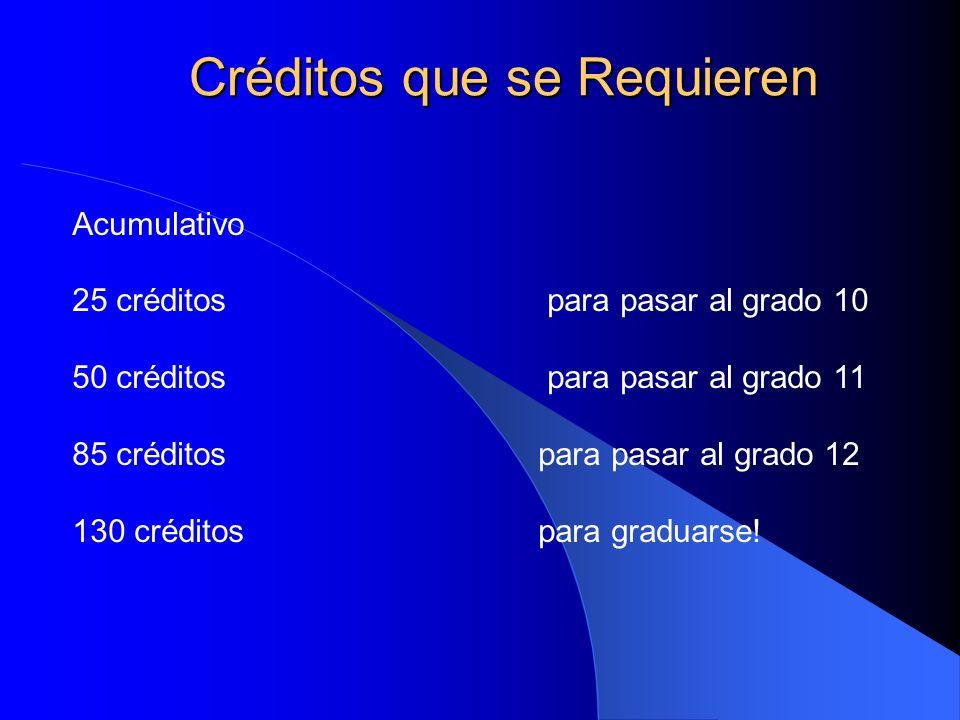 Evaluación de Proficiencia de la Escuela Secundaria (HSPA) Además de pasar los cursos requeridos y alcanzar los 130 créditos, todos los estudiantes de