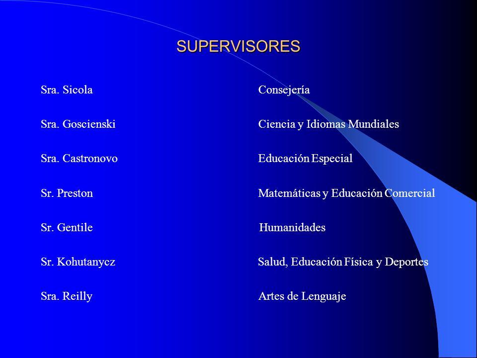 SUPERVISORES Sra.Sicola Consejería Sra. Goscienski Ciencia y Idiomas Mundiales Sra.