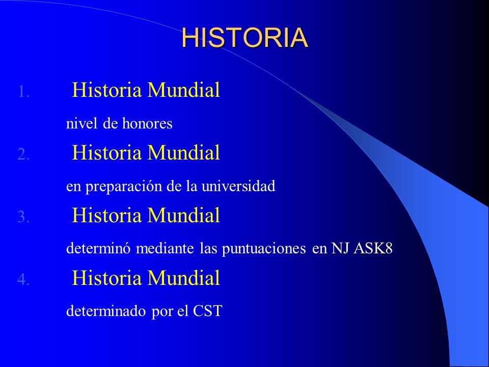 HISTORIA 1.Historia Mundial nivel de honores 2.