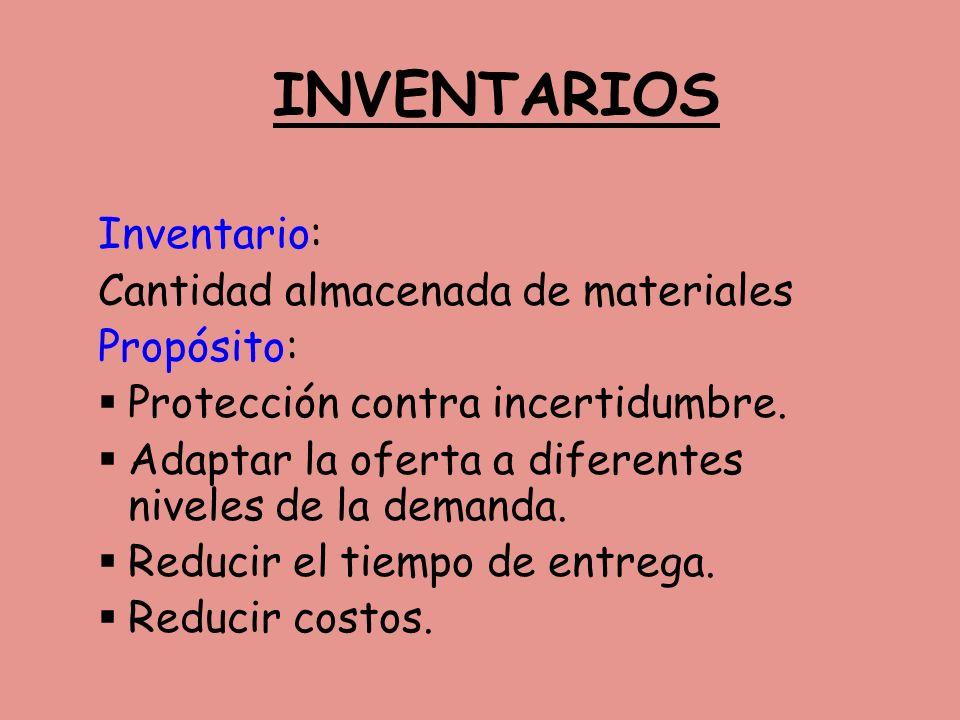 INVENTARIOS Inventario: Cantidad almacenada de materiales Propósito: Protección contra incertidumbre. Adaptar la oferta a diferentes niveles de la dem