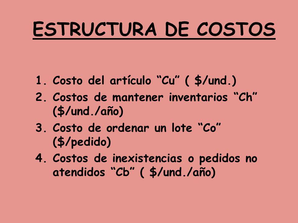 ESTRUCTURA DE COSTOS 1.Costo del artículo Cu ( $/und.) 2.Costos de mantener inventarios Ch ($/und./año) 3.Costo de ordenar un lote Co ($/pedido) 4.Cos