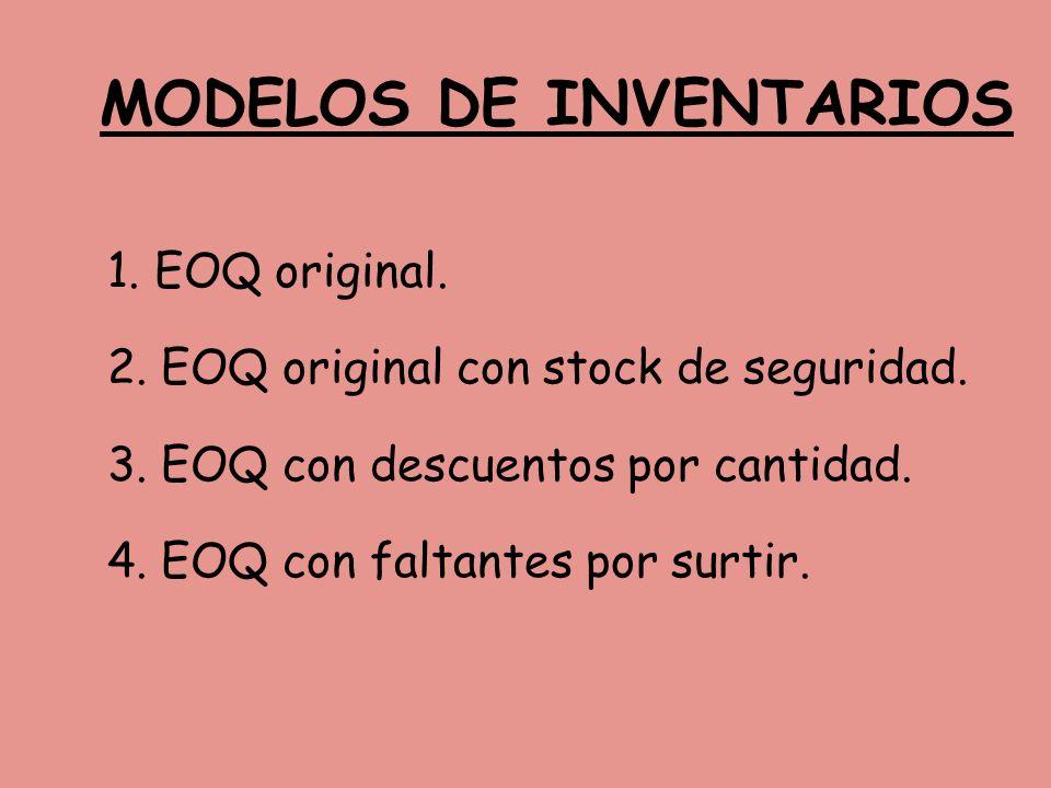 MODELOS DE INVENTARIOS 1. EOQ original. 2. EOQ original con stock de seguridad. 3. EOQ con descuentos por cantidad. 4. EOQ con faltantes por surtir.