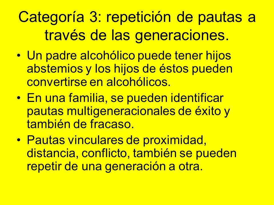 Categoría 3: repetición de pautas a través de las generaciones. Un padre alcohólico puede tener hijos abstemios y los hijos de éstos pueden convertirs