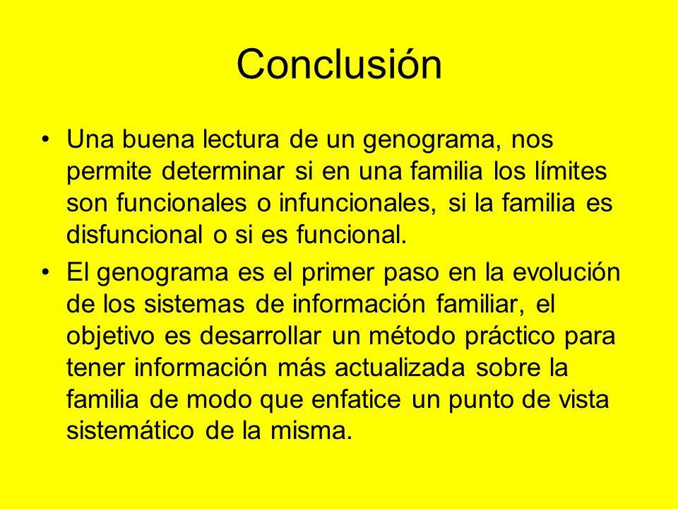 Conclusión Una buena lectura de un genograma, nos permite determinar si en una familia los límites son funcionales o infuncionales, si la familia es d