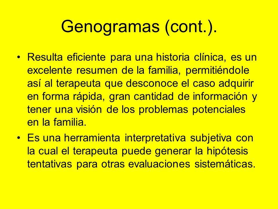 Genogramas (cont.). Resulta eficiente para una historia clínica, es un excelente resumen de la familia, permitiéndole así al terapeuta que desconoce e