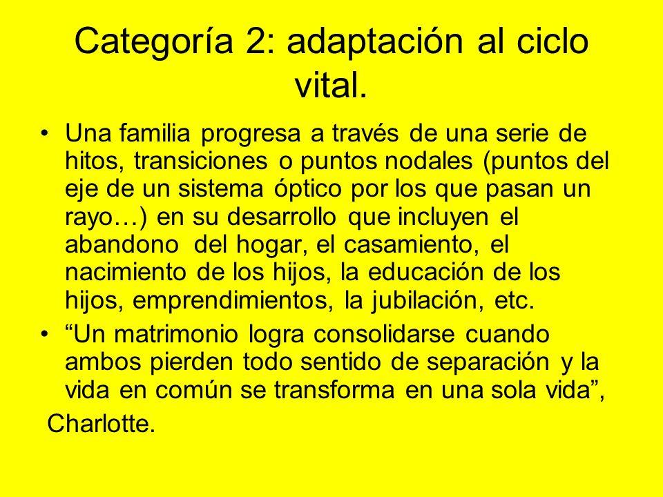Categoría 2: adaptación al ciclo vital. Una familia progresa a través de una serie de hitos, transiciones o puntos nodales (puntos del eje de un siste