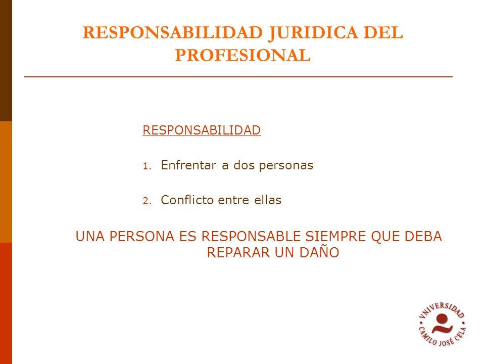 RESPONSABILIDAD JURIDICA DEL PROFESIONAL RESPONSABILIDAD 1. Enfrentar a dos personas 2. Conflicto entre ellas UNA PERSONA ES RESPONSABLE SIEMPRE QUE D