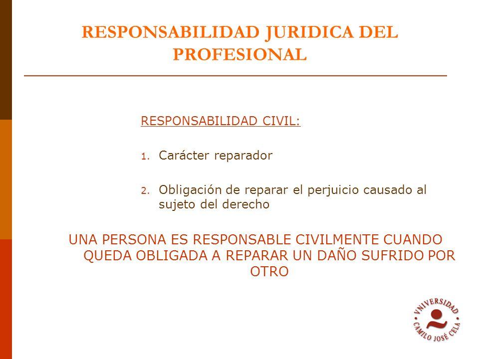 RESPONSABILIDAD JURIDICA DEL PROFESIONAL RESPONSABILIDAD CIVIL: 1.