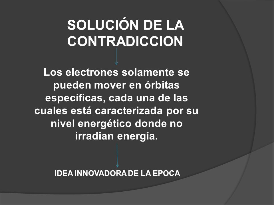SOLUCIÓN DE LA CONTRADICCION Los electrones solamente se pueden mover en órbitas específicas, cada una de las cuales está caracterizada por su nivel e