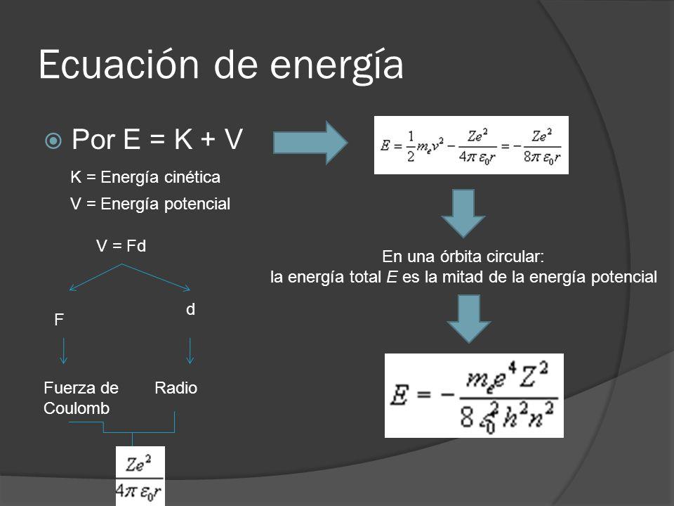 Ecuación de energía Por E = K + V En una órbita circular: la energía total E es la mitad de la energía potencial K = Energía cinética V = Energía pote