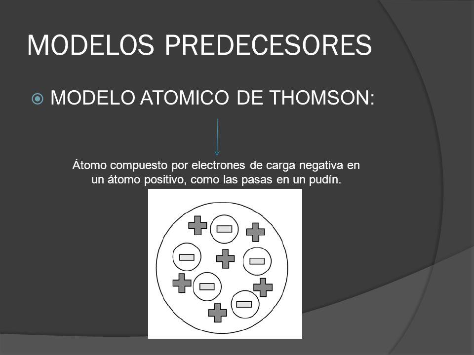 MODELOS PREDECESORES MODELO ATOMICO DE THOMSON: Átomo compuesto por electrones de carga negativa en un átomo positivo, como las pasas en un pudín.