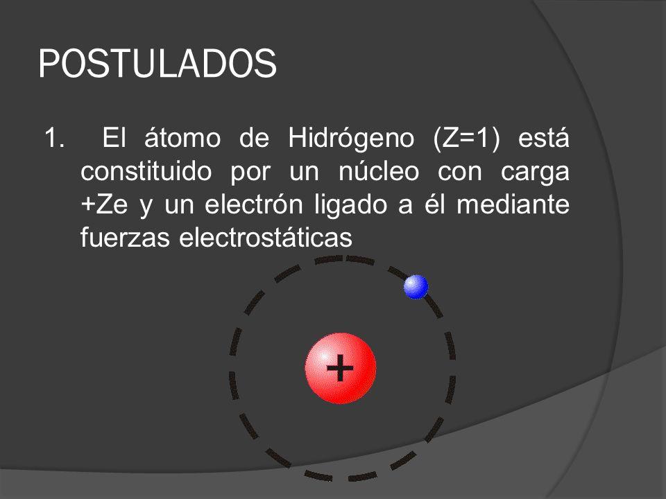 POSTULADOS 1. El átomo de Hidrógeno (Z=1) está constituido por un núcleo con carga +Ze y un electrón ligado a él mediante fuerzas electrostáticas
