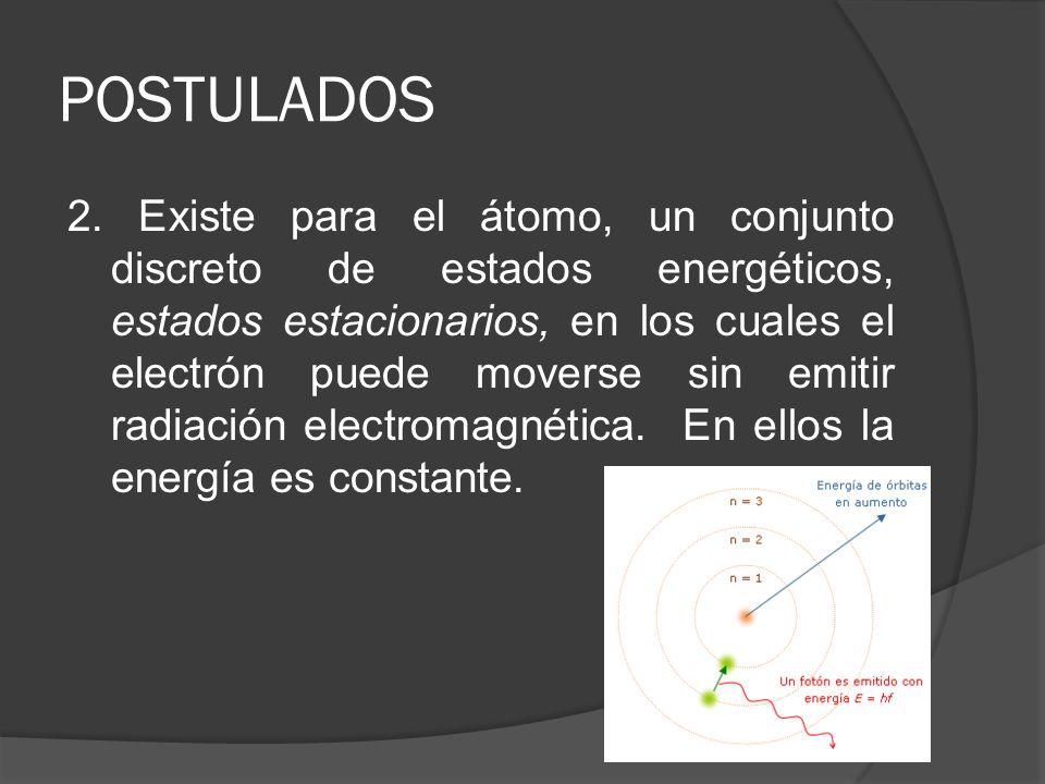 POSTULADOS 2. Existe para el átomo, un conjunto discreto de estados energéticos, estados estacionarios, en los cuales el electrón puede moverse sin em