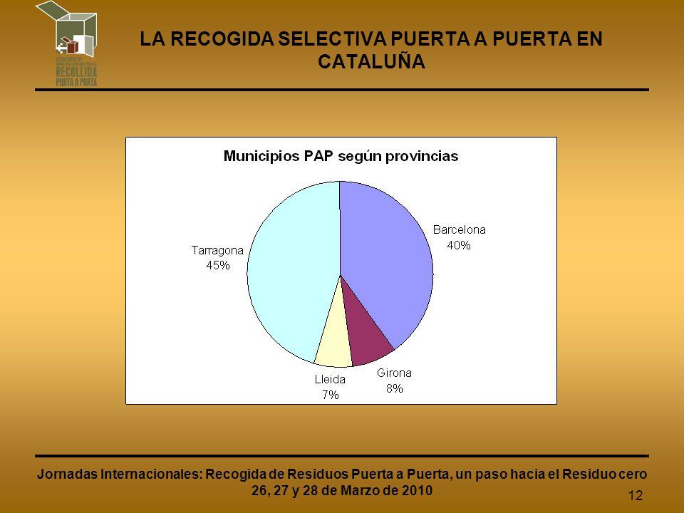 12 LA RECOGIDA SELECTIVA PUERTA A PUERTA EN CATALUÑA Jornadas Internacionales: Recogida de Residuos Puerta a Puerta, un paso hacia el Residuo cero 26, 27 y 28 de Marzo de 2010