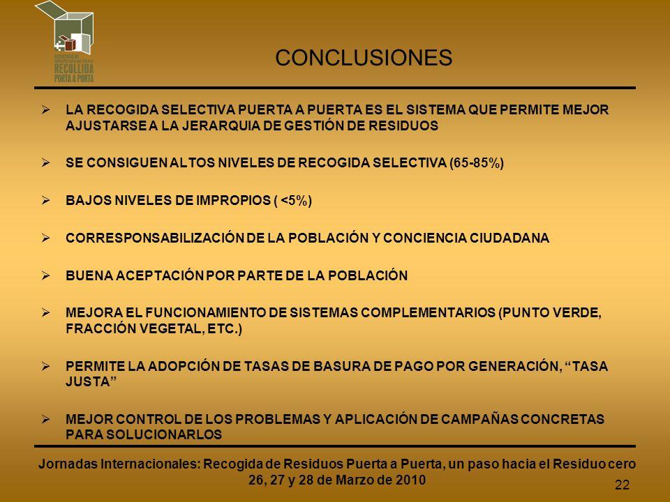 22 CONCLUSIONES LA RECOGIDA SELECTIVA PUERTA A PUERTA ES EL SISTEMA QUE PERMITE MEJOR AJUSTARSE A LA JERARQUIA DE GESTIÓN DE RESIDUOS SE CONSIGUEN ALTOS NIVELES DE RECOGIDA SELECTIVA (65-85%) BAJOS NIVELES DE IMPROPIOS ( <5%) CORRESPONSABILIZACIÓN DE LA POBLACIÓN Y CONCIENCIA CIUDADANA BUENA ACEPTACIÓN POR PARTE DE LA POBLACIÓN MEJORA EL FUNCIONAMIENTO DE SISTEMAS COMPLEMENTARIOS (PUNTO VERDE, FRACCIÓN VEGETAL, ETC.) PERMITE LA ADOPCIÓN DE TASAS DE BASURA DE PAGO POR GENERACIÓN, TASA JUSTA MEJOR CONTROL DE LOS PROBLEMAS Y APLICACIÓN DE CAMPAÑAS CONCRETAS PARA SOLUCIONARLOS Jornadas Internacionales: Recogida de Residuos Puerta a Puerta, un paso hacia el Residuo cero 26, 27 y 28 de Marzo de 2010