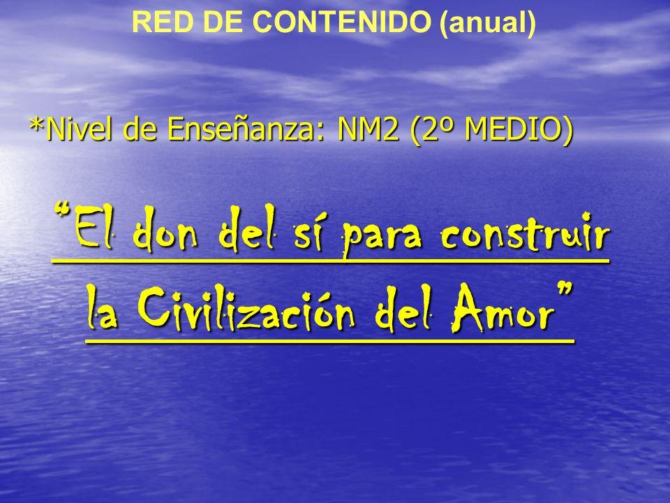 *Nivel de Enseñanza: NM2 (2º MEDIO) El don del sí para construir la Civilización del Amor RED DE CONTENIDO (anual)