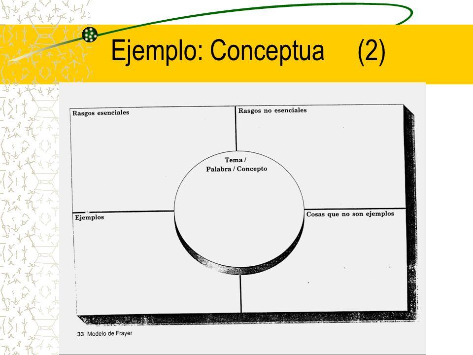Ejemplo: Conceptual (1)