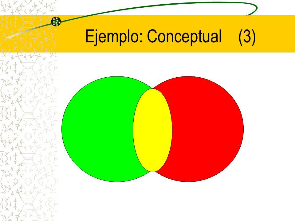 Ejemplo: Conceptua (2)