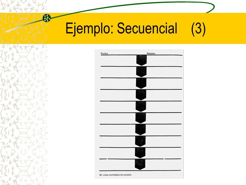Ejemplo: Secuencial (2)
