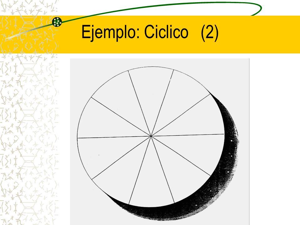 Ejemplo: Ciclico (1)