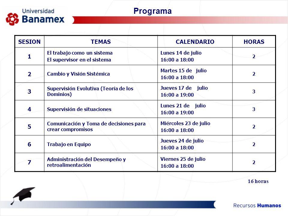SESIONTEMASCALENDARIOHORAS 1 El trabajo como un sistema El supervisor en el sistema Lunes 14 de julio 16:00 a 18:00 2 2 Cambio y Visión Sistémica Martes 15 de julio 16:00 a 18:00 2 3 Supervisión Evolutiva (Teoría de los Dominios) Jueves 17 de julio 16:00 a 19:00 3 4 Supervisión de situaciones Lunes 21 de julio 16:00 a 19:00 3 5 Comunicación y Toma de decisiones para crear compromisos Miércoles 23 de julio 16:00 a 18:00 2 6 Trabajo en Equipo Jueves 24 de julio 16:00 a 18:00 2 7 Administración del Desempeño y retroalimentación Viernes 25 de julio 16:00 a 18:00 2 Programa 16 horas
