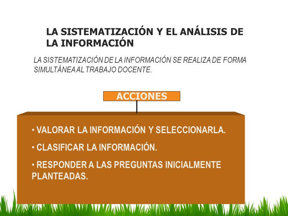 LA SISTEMATIZACIÓN Y EL ANÁLISIS DE LA INFORMACIÓN LA SISTEMATIZACIÓN DE LA INFORMACIÓN SE REALIZA DE FORMA SIMULTÁNEA AL TRABAJO DOCENTE. ACCIONES VA