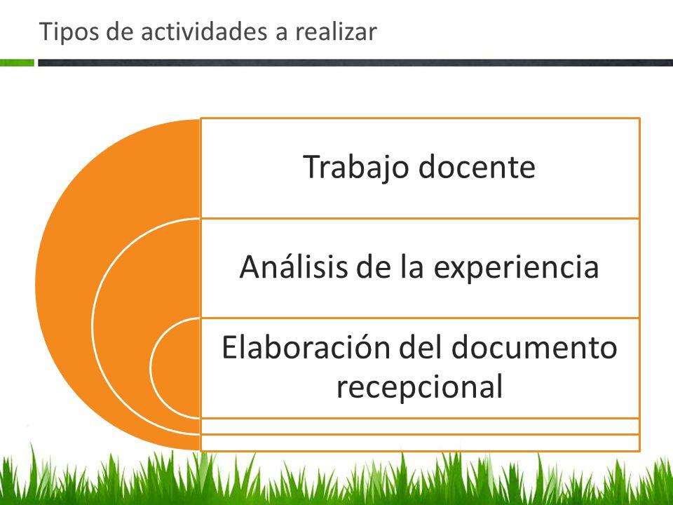 EL SENTIDO FORMATIVO DEL DOCUMENTO RECEPCIONAL ¿Qué es el documento recepcional.