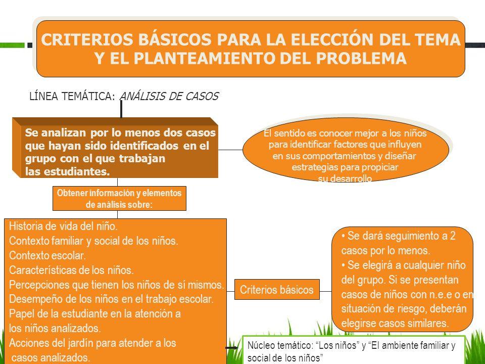 CRITERIOS BÁSICOS PARA LA ELECCIÓN DEL TEMA Y EL PLANTEAMIENTO DEL PROBLEMA CRITERIOS BÁSICOS PARA LA ELECCIÓN DEL TEMA Y EL PLANTEAMIENTO DEL PROBLEMA LÍNEA TEMÁTICA: GESTIÓN ESCOLAR Y PROCESOS EDUCATIVOS Encontrar explicaciones a una situación o problema concreto relacionado con la gestión en el jardín y cómo repercute en los procesos educativos que ahí se generan.