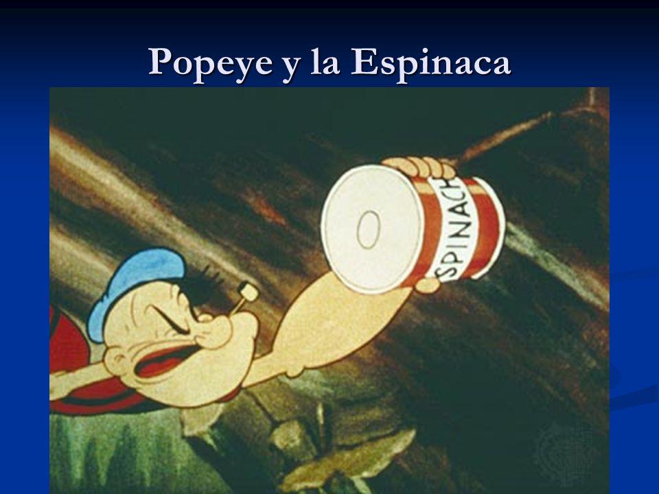 Popeye y la Espinaca