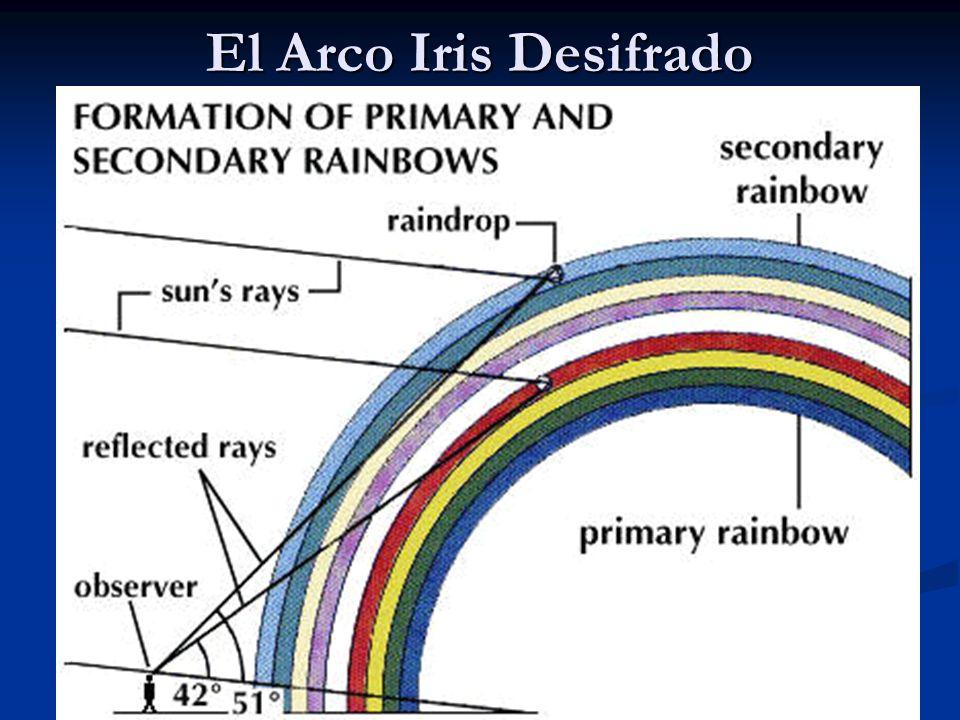 El Arco Iris Desifrado
