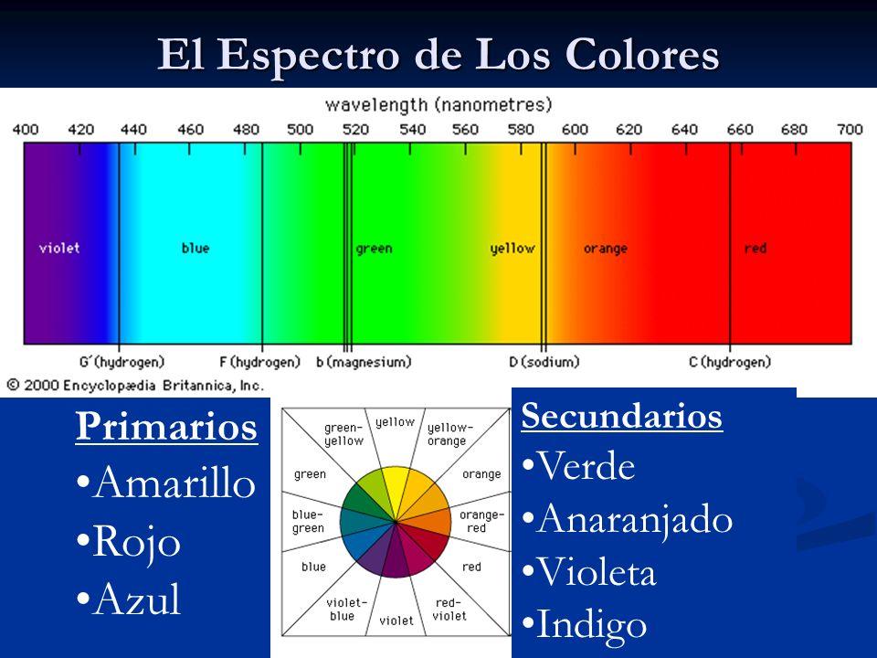 El Espectro de Los Colores Primarios Amarillo Rojo Azul Secundarios Verde Anaranjado Violeta Indigo