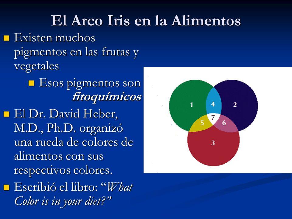 El Arco Iris en la Alimentos Existen muchos pigmentos en las frutas y vegetales Existen muchos pigmentos en las frutas y vegetales Esos pigmentos son