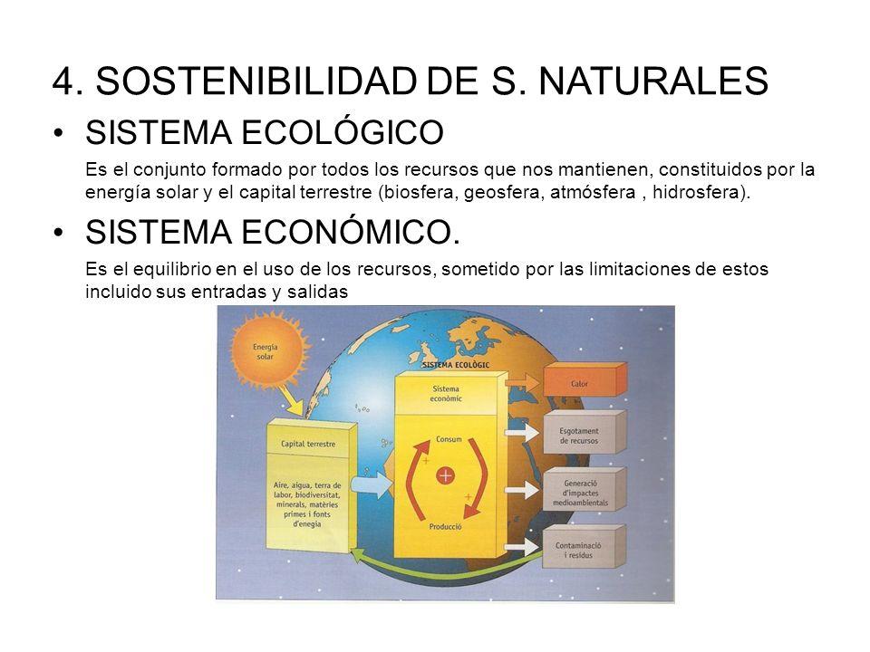 4. SOSTENIBILIDAD DE S. NATURALES SISTEMA ECOLÓGICO Es el conjunto formado por todos los recursos que nos mantienen, constituidos por la energía solar