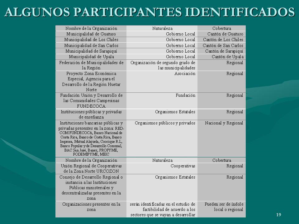 19 ALGUNOS PARTICIPANTES IDENTIFICADOS