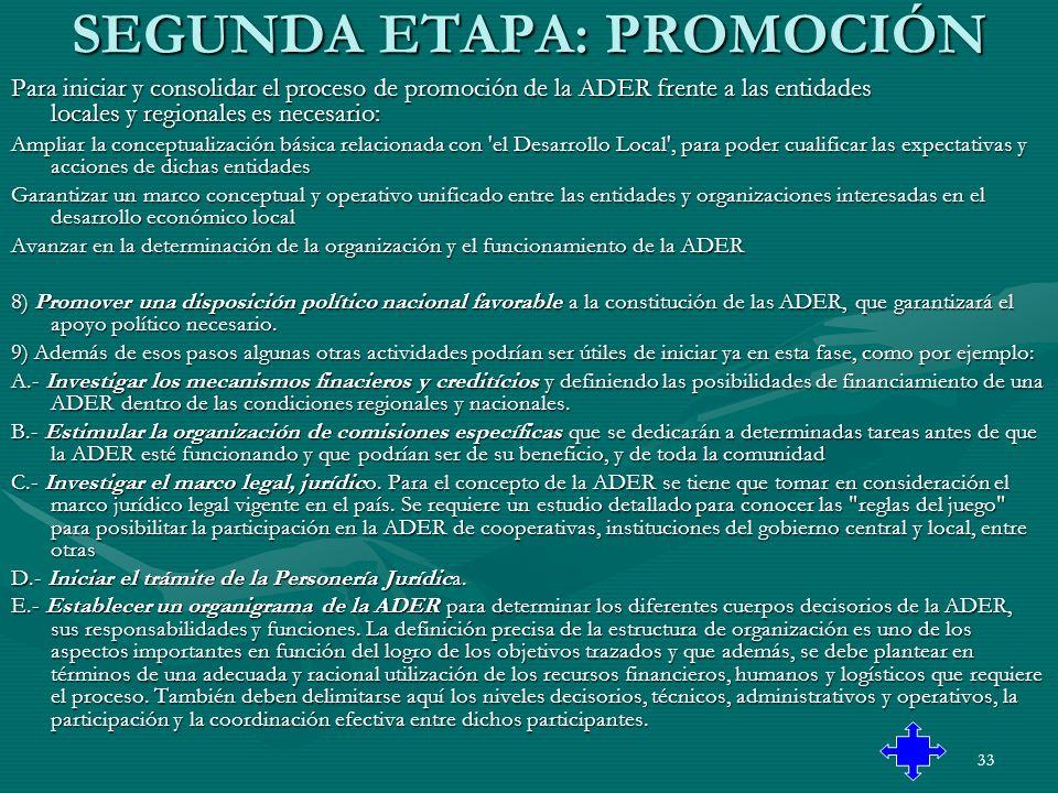 33 SEGUNDA ETAPA: PROMOCIÓN Para iniciar y consolidar el proceso de promoción de la ADER frente a las entidades locales y regionales es necesario: Amp