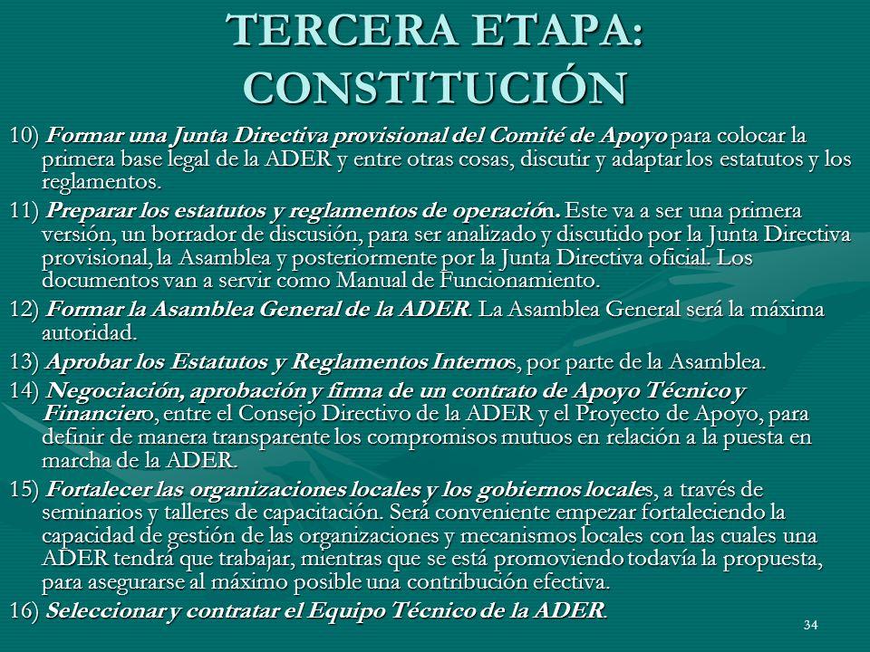 34 TERCERA ETAPA: CONSTITUCIÓN 10) Formar una Junta Directiva provisional del Comité de Apoyo para colocar la primera base legal de la ADER y entre ot