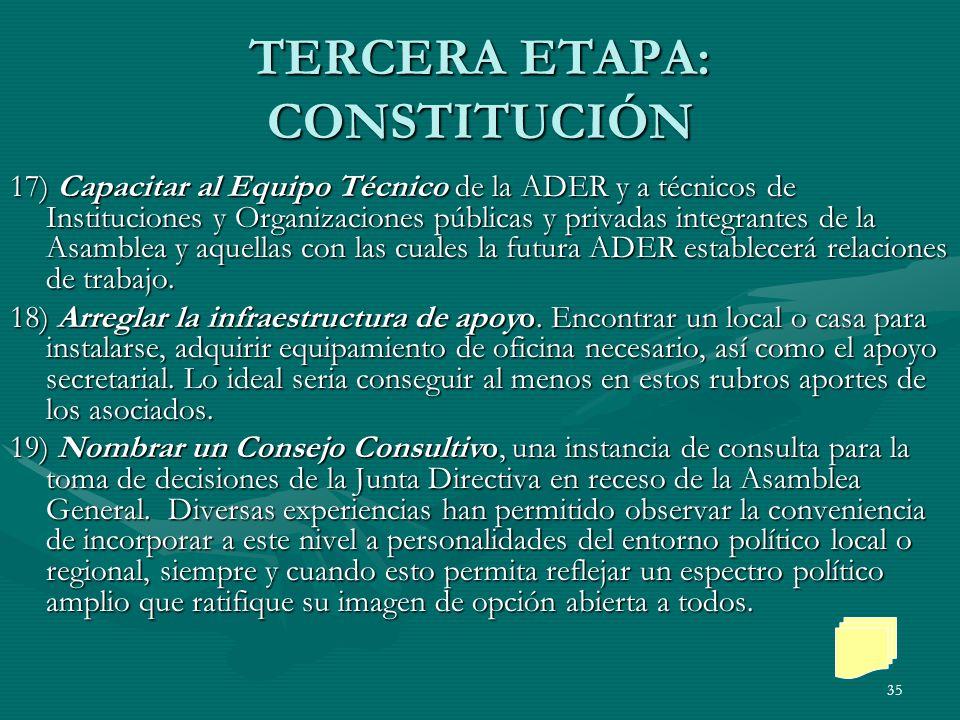 35 TERCERA ETAPA: CONSTITUCIÓN 17) Capacitar al Equipo Técnico de la ADER y a técnicos de Instituciones y Organizaciones públicas y privadas integrant